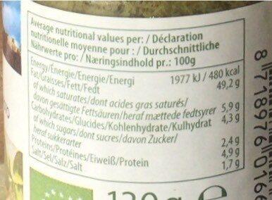 Pesto - Nutrition facts - fr