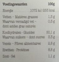 Keizerbroodjes - Voedingswaarden - nl