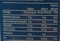 Sodastream pepsi - Informations nutritionnelles - fr