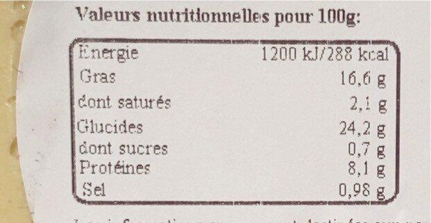 Houmous classic - Informations nutritionnelles - fr