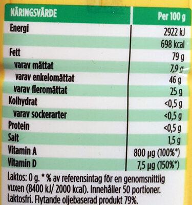 Milda Culinesse Flytande - Valori nutrizionali - sv