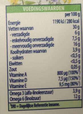 Becel light - Nutrition facts - nl