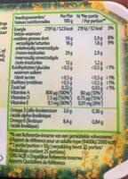 Planta Classic - Voedingswaarden