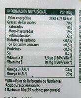 Margarina - Valori nutrizionali - es