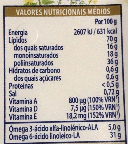 Creme vegetal - Informação nutricional - pt