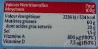 Beurre 600g SALÉE - Nutrition facts
