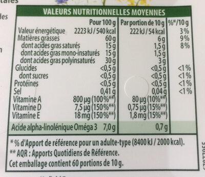 Fruit d'or doux - Nutrition facts