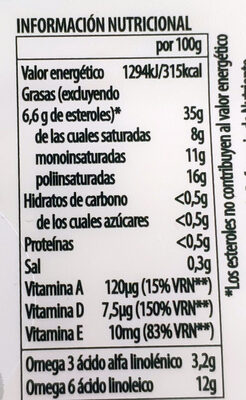ProActiv original - Valori nutrizionali - es