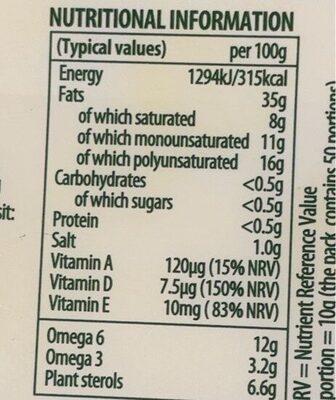 Rich & Buttery Peacan Nut Halves - Valori nutrizionali