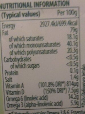 Original - Valori nutrizionali - en