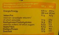 Pleny shake - Nutrition facts - fr