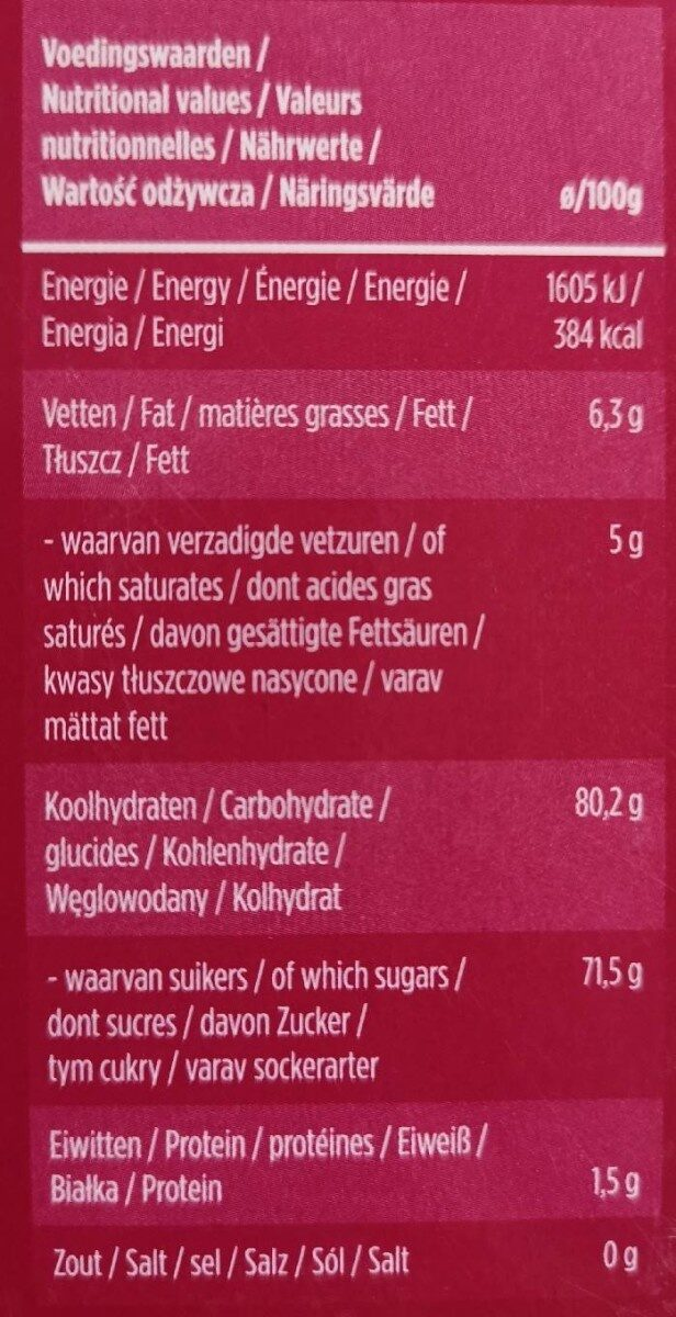 Coconut delight - Nutrition facts