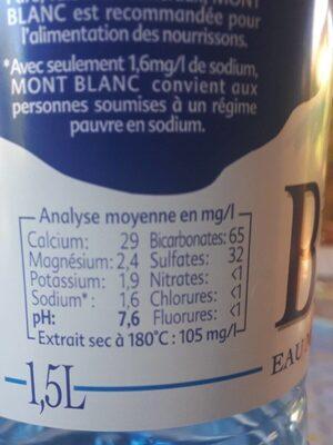 Mont Blanc - Informations nutritionnelles