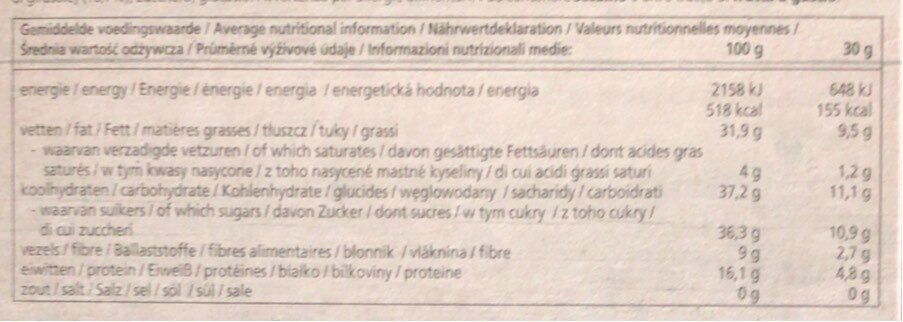 Nutbar - Informations nutritionnelles - fr