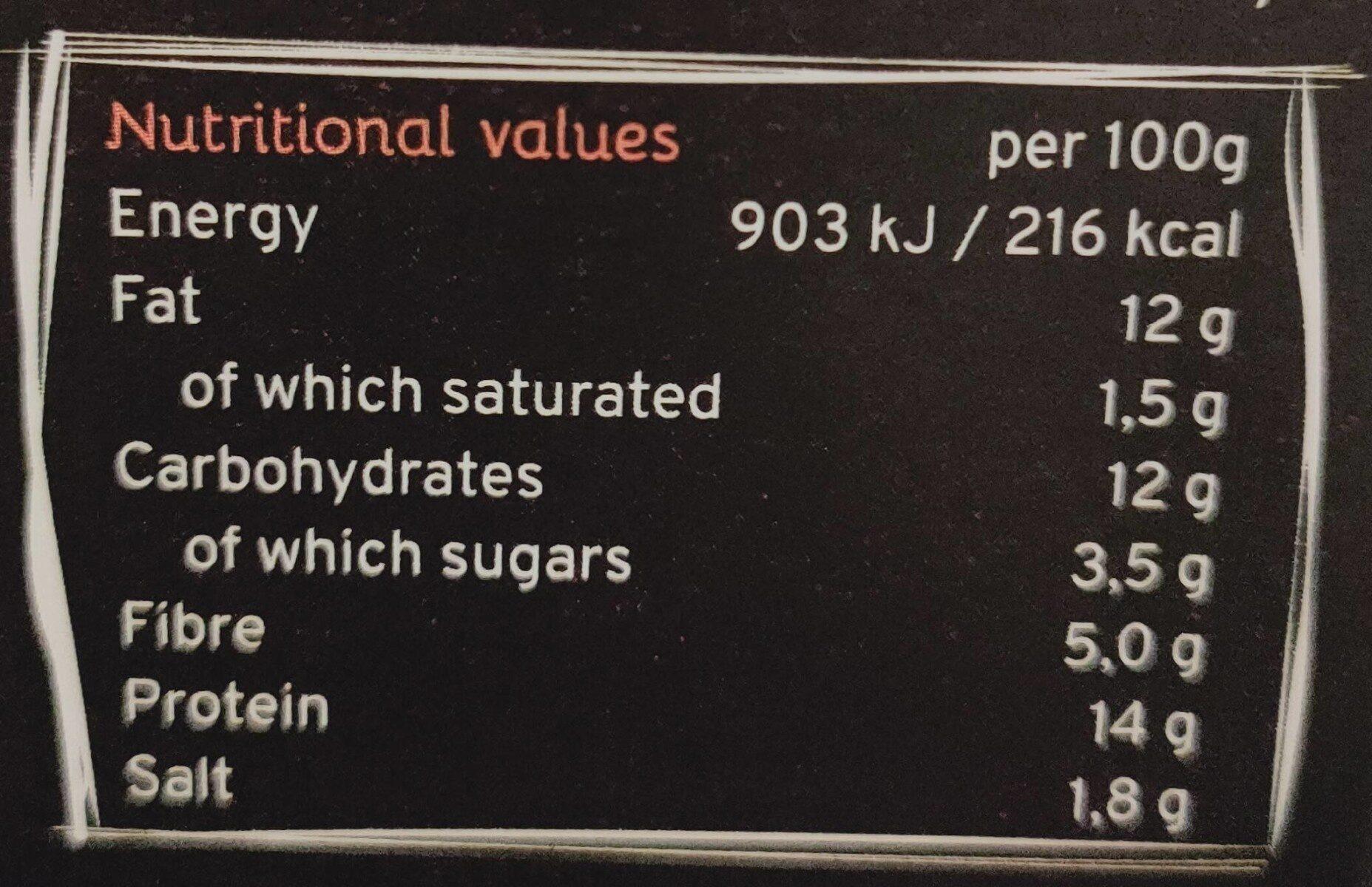 Steak - Nutrition facts - en