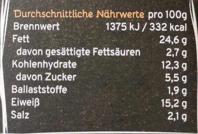 Bällchen Spieße mit BBQ Marinade - Nährwertangaben - de