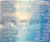 Peach - Nutrition facts
