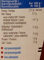 Heinz Tomato Ketchup - Informations nutritionnelles