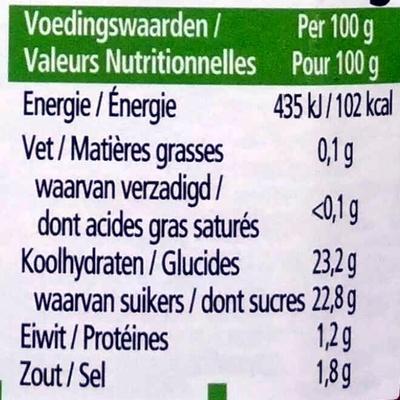 Tomato ketchup - Valori nutrizionali