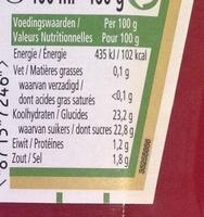 Heinz Tomato ketchup - Voedingswaarden