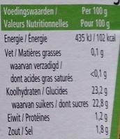 Ketchup Heinz - Voedingswaarden