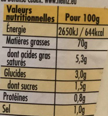 Mayonnaise - Información nutricional