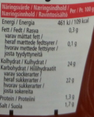 Fiery chilli ketchup - Nutrition facts