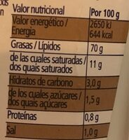 Mayonesa - Información nutricional