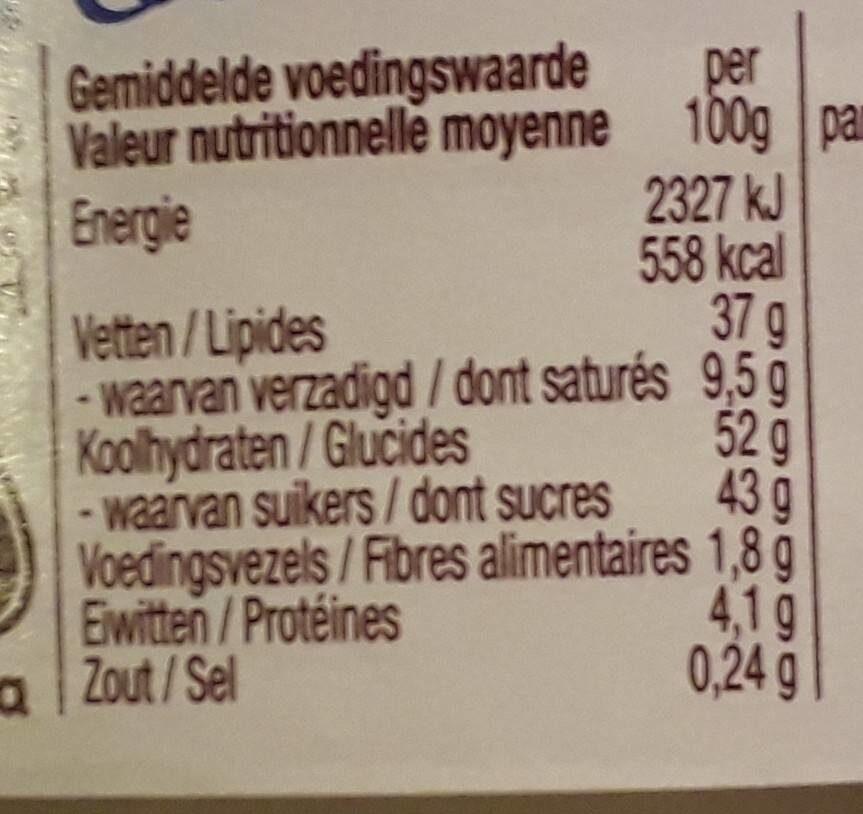 Duo Penotti, Cookies & Milk - Informations nutritionnelles - fr