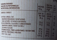 Penotti Pâte à tartiner aux noisettes Bio & Fair Trade - Voedingswaarden