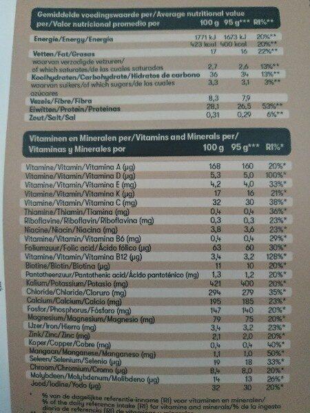 PLENNY Shake Active - Ingrediënten - fr