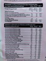 Plenny Shake Active - Nutrition facts - en