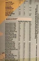 Plenny Pot creamy cajun pasta v1.0 - Nutrition facts - fr