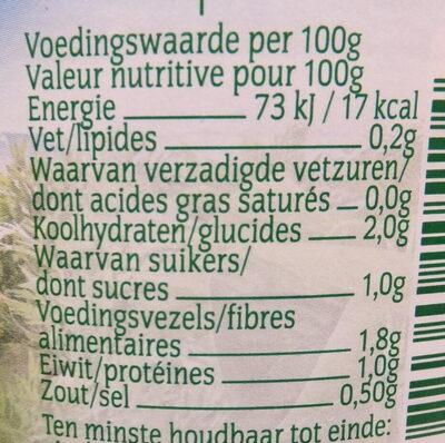Coeurs de céleri - Nutrition facts