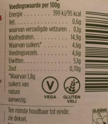 Witte bonen in tomatensaus - Nutrition facts - nl