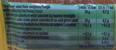 Fromage - Voedingswaarden