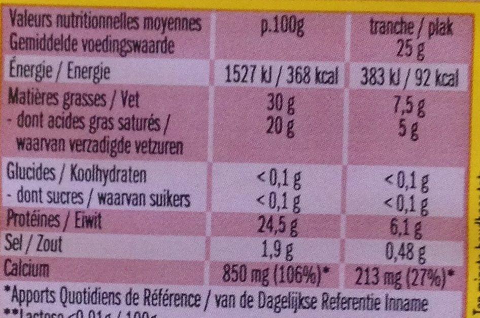 Caractère - Nutrition facts - fr