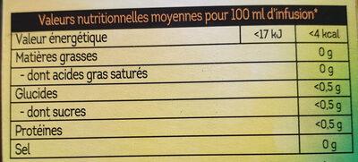 Lipton Infusion Maroc à la Menthe & aux Epices 20 Sachets Pyramides - Nutrition facts - fr