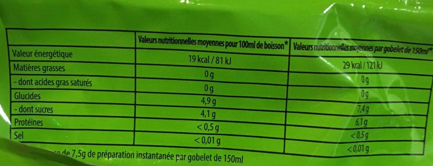 Thé Vert Instantané Sucré Menthe - Informations nutritionnelles - fr