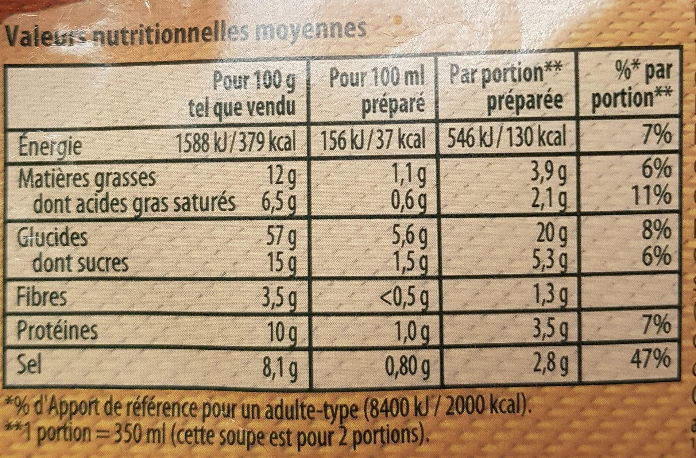 Soupe Thaï, nouilles-champignons & pousses soja - Información nutricional