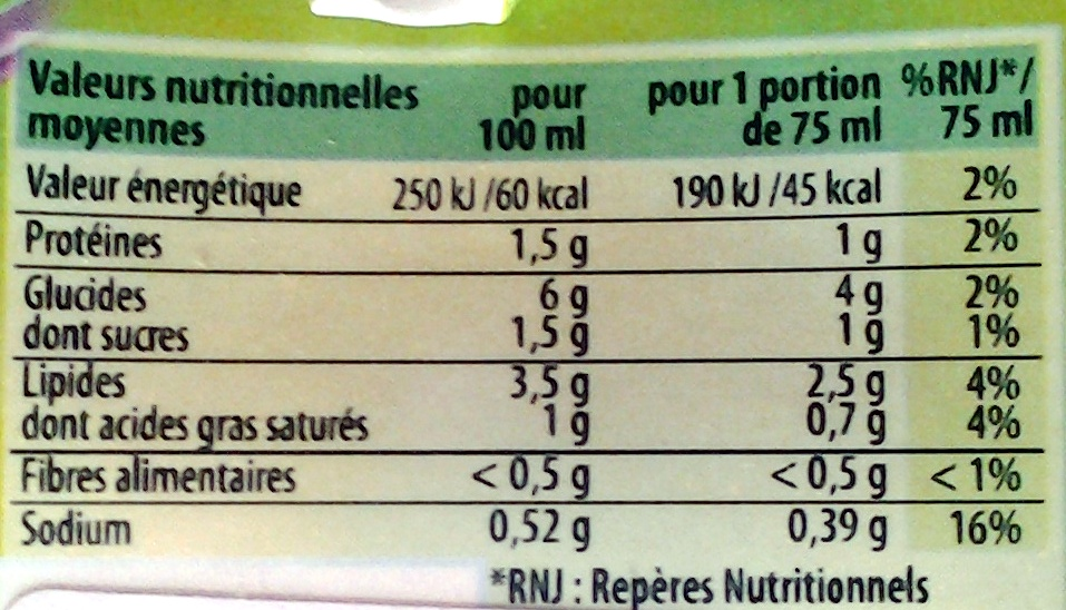 Knorr Sauce Poivre à la Crème Fraîche 30cl Offre Saisonnière - Nutrition facts - fr