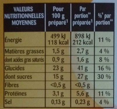 Flan Pâtissier aux oeufs - Nutrition facts - fr