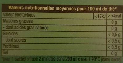 Zesty Thé Vert Mandarine Orange  - Nutrition facts