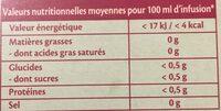 Elephant Infusion Élimination & Bien-Être 25 Sachets - Nutrition facts - fr