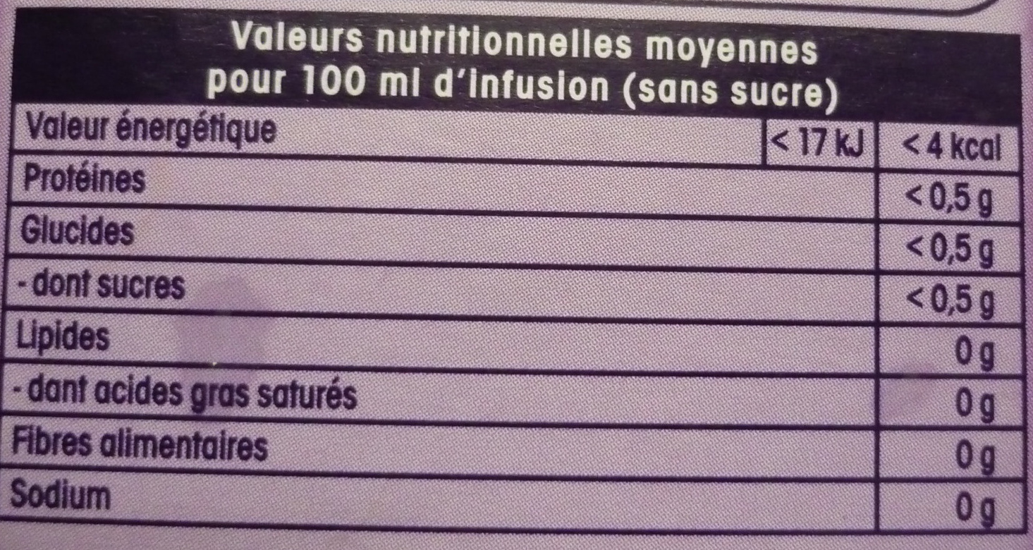Infusion Alpes - Nutrition facts - fr