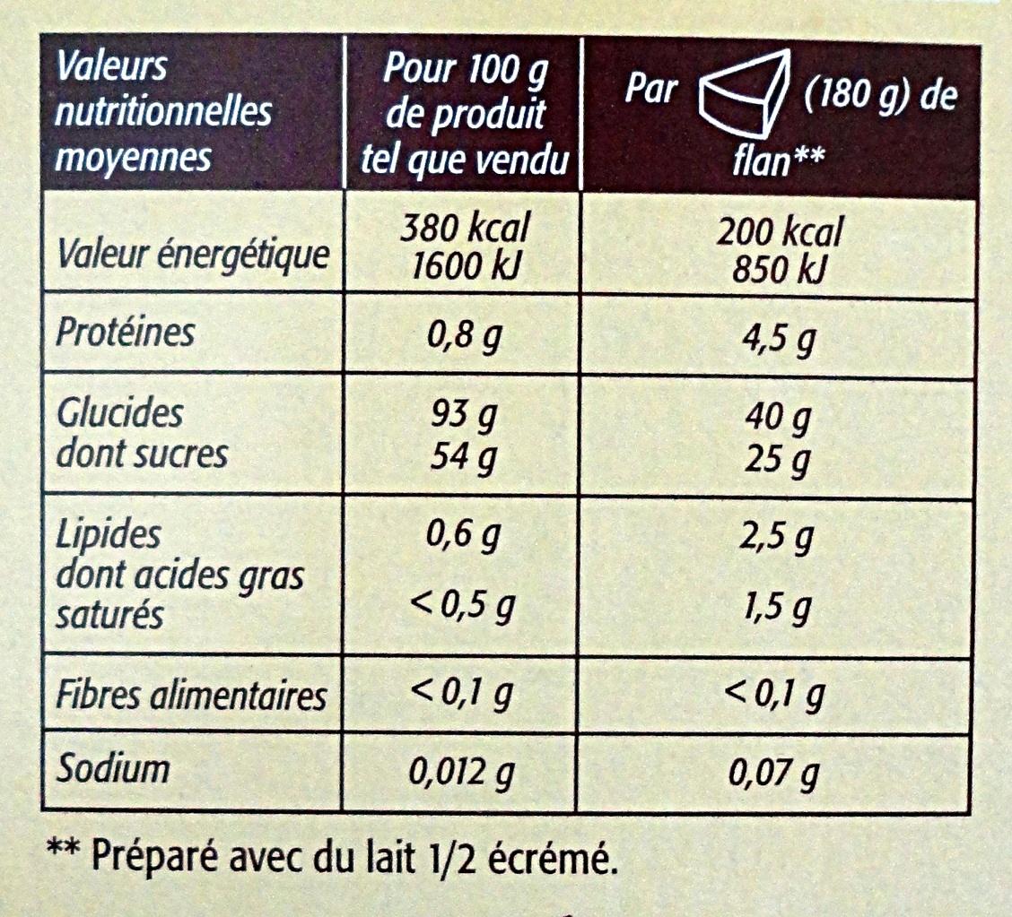 Flan pâtissier - Nutrition facts - fr