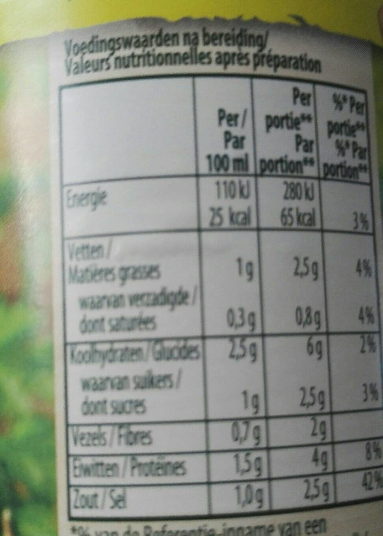 Soupe Cerfeuil avec Boulettes - Informations nutritionnelles - fr