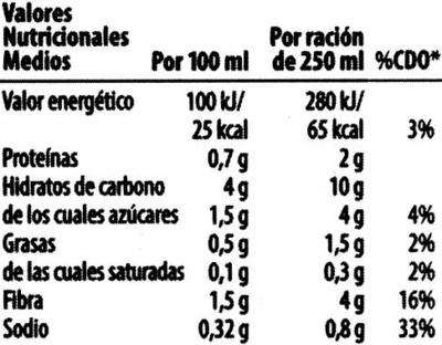 Crema de zanahoria, puerro y cebolla - Información nutricional - es