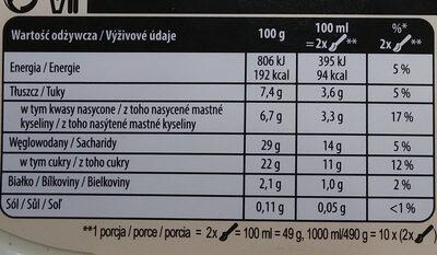 Lody waniliowe - Wartości odżywcze - pl