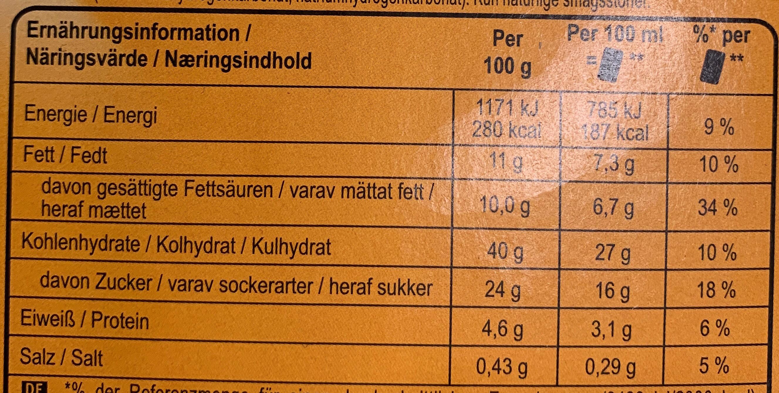 Sandwich original - Valori nutrizionali - de